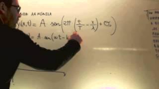 Onda armonica Introduccion Fisica 2 Bachillerato Academia Usero Estepona