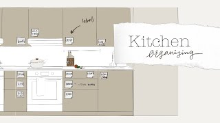 How to Organize Your Kitchen (essential products!)