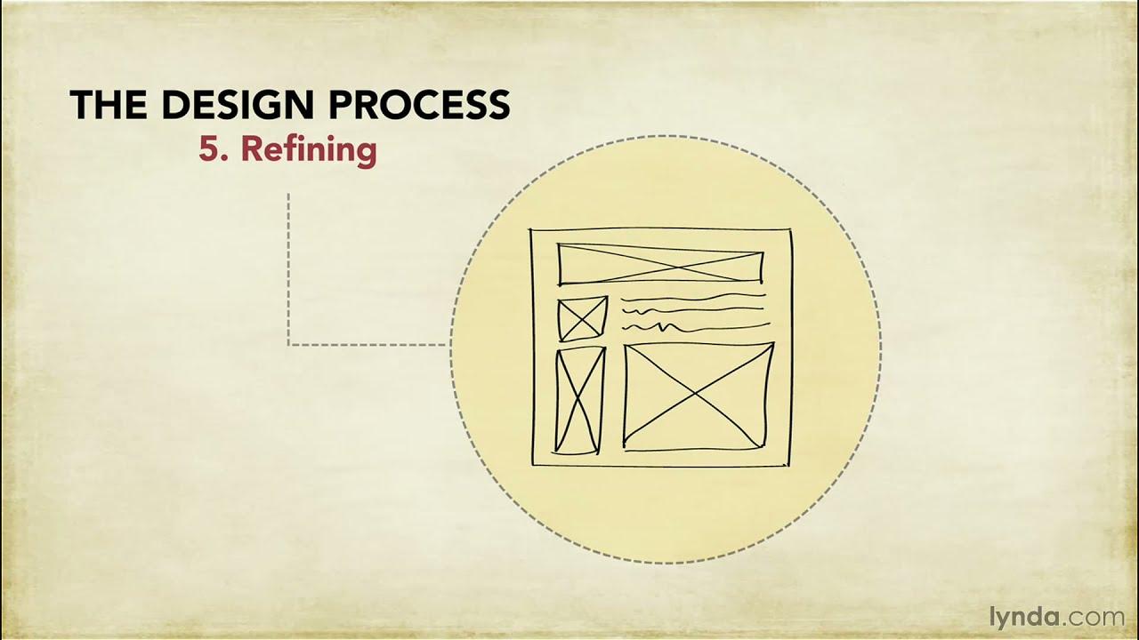 Ux Prototyping Tutorial Design Process Overview Lynda Com Youtube