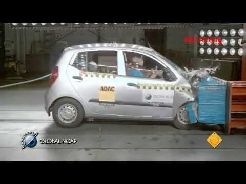 Hyundai i10 scores zero stars