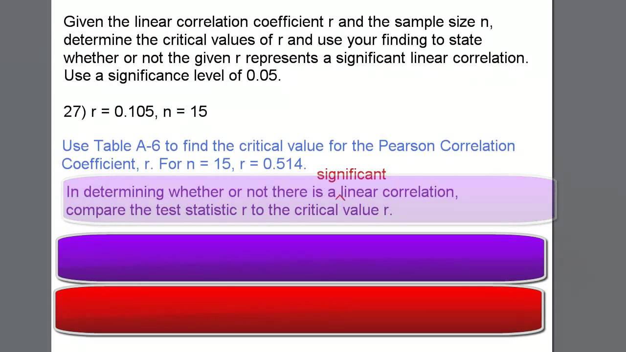 Find Critical Values of r & if there is a Significant Linear ...