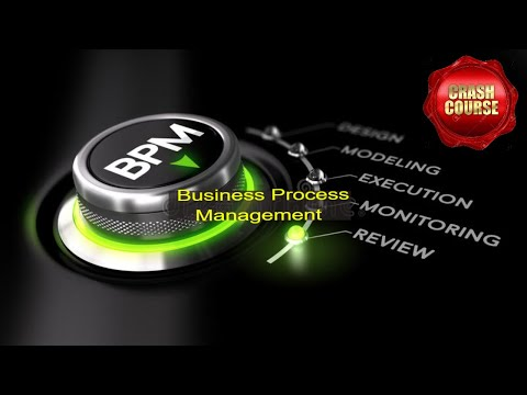 BPM | Business Process Management | Process | Process Management - WHAT WHY HOW