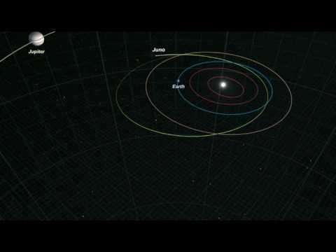 Juno spacecraft trajectory animation