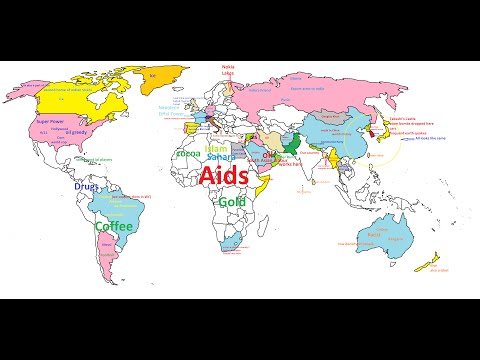 World According to Indians