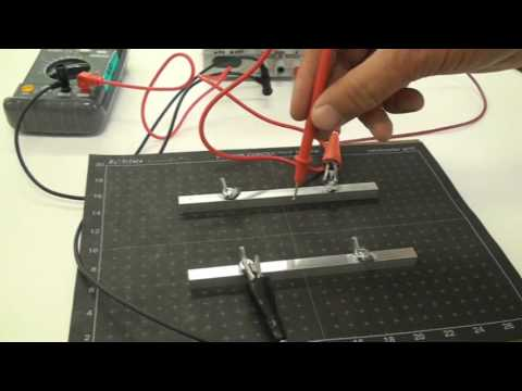 lab 1 Equipotential Lines, Electric and Magnetic Field Mapping