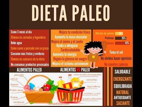 dieta paleo companiile de pierdere în greutate lângă mine