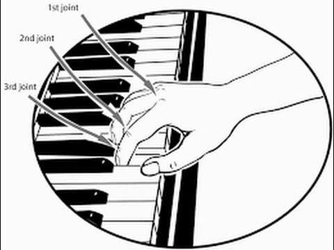 Piano playing - how to balance between your hands