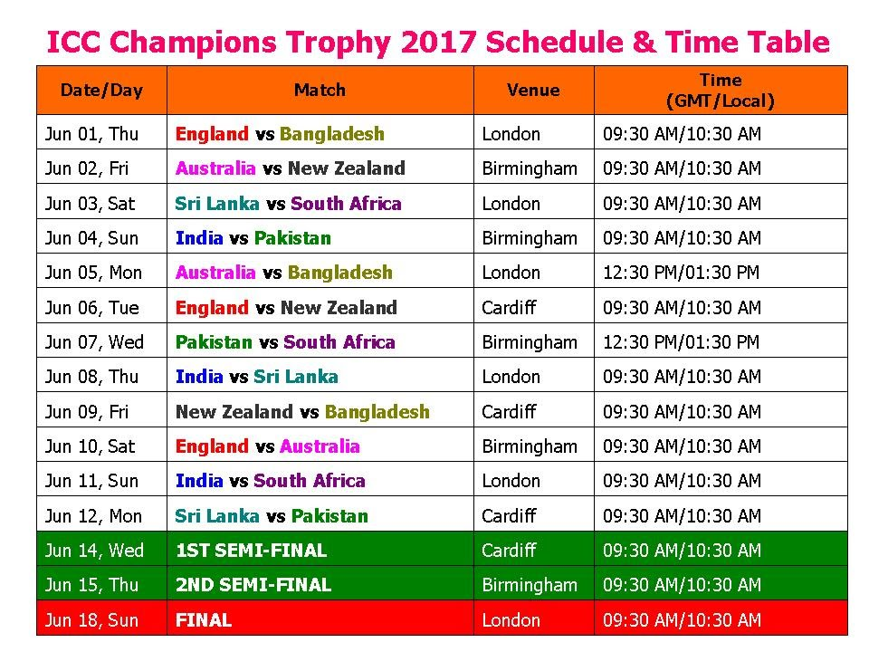Image result for champion trophy 2017 schedule