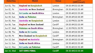 ICC Champions Trophy 2017 Schedule & Time Table thumbnail