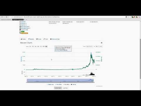 CoinMarketCap - детальная статистика всех криптовалют
