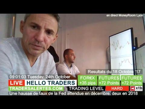 Hello Traders Emission du 24 Octobre 17