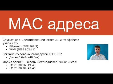 MAC адреса | Курс