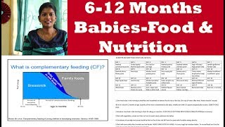 6-12 MONTHS OLD BABIES FEEDING GUIDELINES AND NUTRITION FOOD CHART in tamil | IRON RICH FOODS |