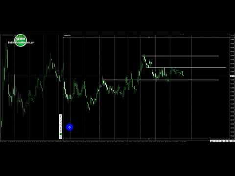 Прогноз по доллару на неделю вперед 09.07.2018-13.07.2018. Есть ли сила у доллара?