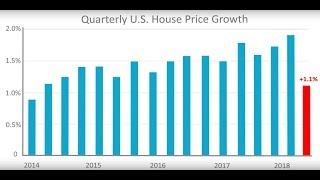 FHFA's Q2 2018 House Price Index