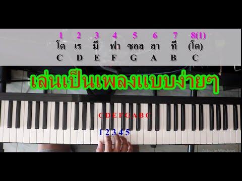 สอนเปียโนเบื้องต้น แบบง่ายๆ สำหรับคนไม่มีพื้นฐาน(ตอนที่1)