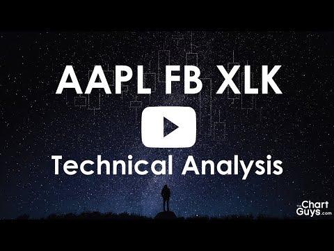 XLK AAPL FB  Technical Analysis Chart 12/5/2017 by ChartGuys.com