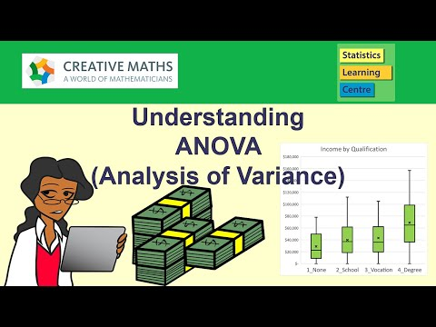 Understanding Analysis Of Variance (ANOVA) Including Excel -  Statistics Help