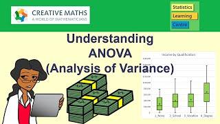 Understanding Analysis Of Variance (ANOVA) Including Excel - Statistics Help