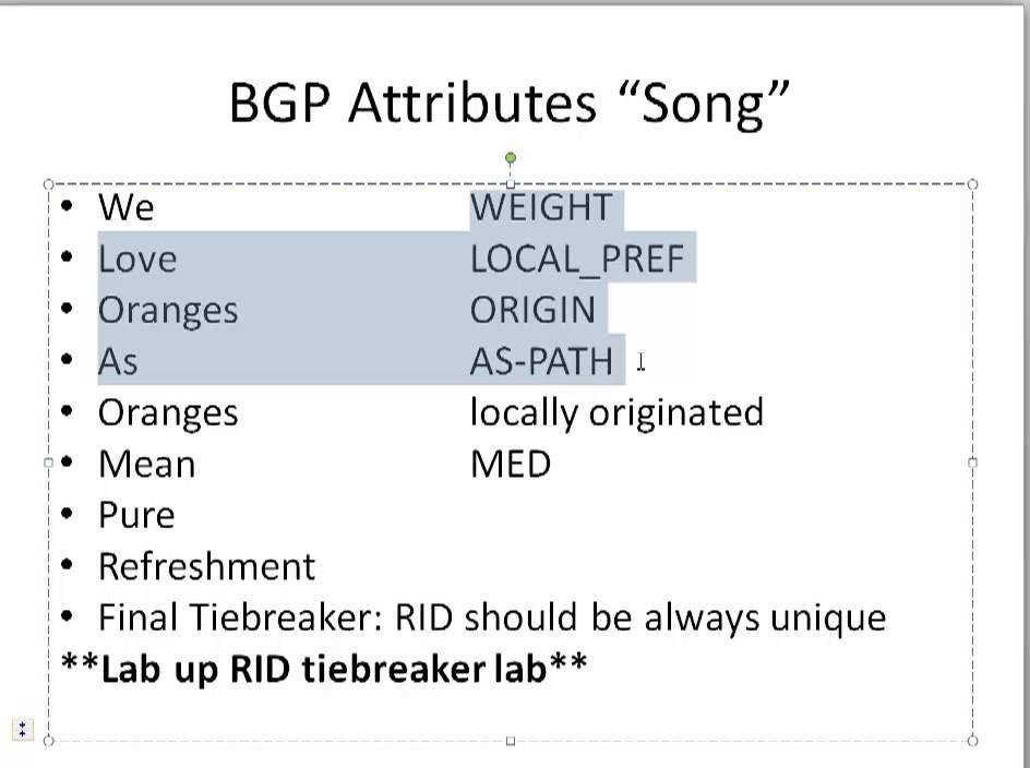 CCNP BGP Part 1