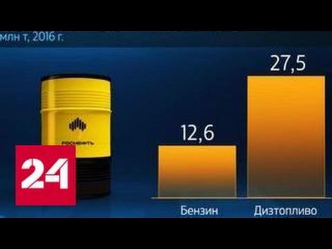 """Россия в цифрах. Производство и продажа моторного топлива """"Роснефти"""""""