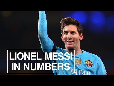 Messi's Career In Numbers
