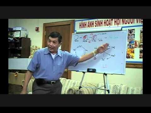 Bài Học Châm Cứu và Mạch Lý - Bài 3c.wmv