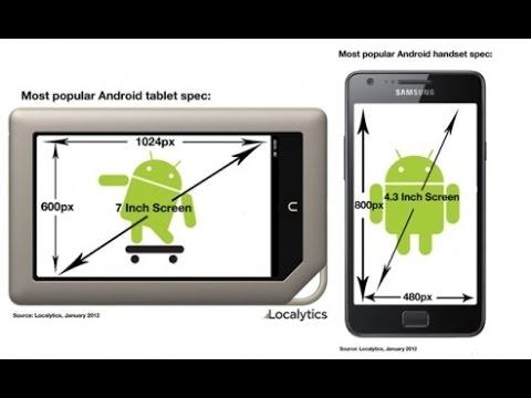 Как сделать полный экран на телефоне