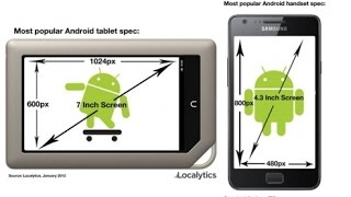 Как изменить разрешение экрана на Андроид(Изменение разрешения экрана на Android – непростая задача, которая требует Root прав. Если вы не чувствуете себя..., 2014-12-26T15:13:05.000Z)