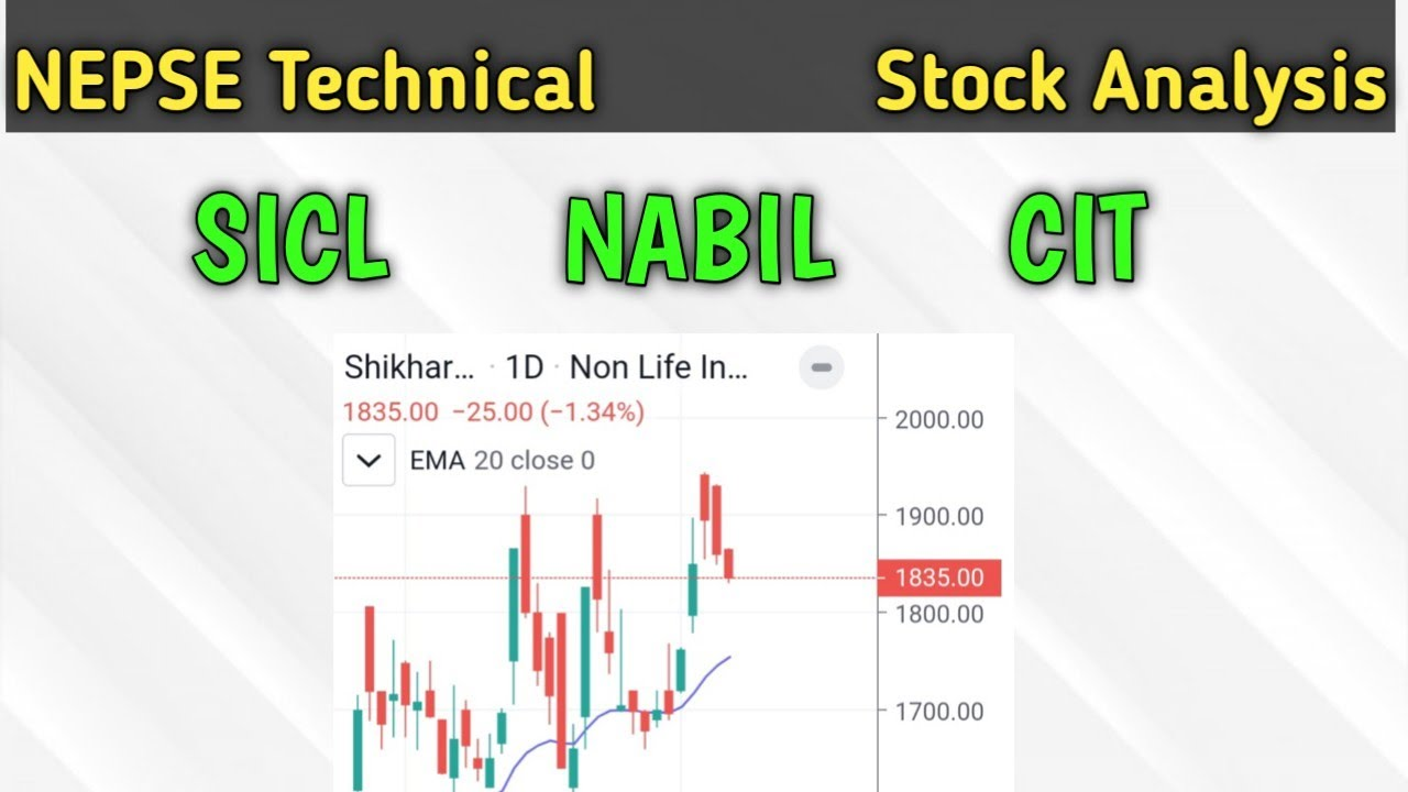 NEPSE Technical Stock Analysis | SICL NABIL CIT | Ep 31 | 2021-01-08 |