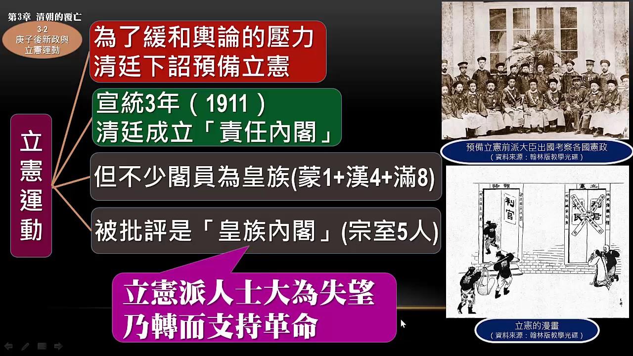 B4L3-2庚子後新政與立憲運動 - YouTube