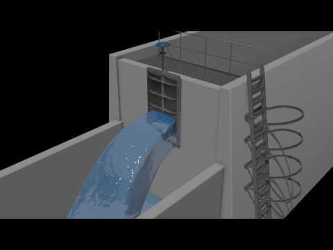 Orbinox Stainless MU Sluice Gate Animation