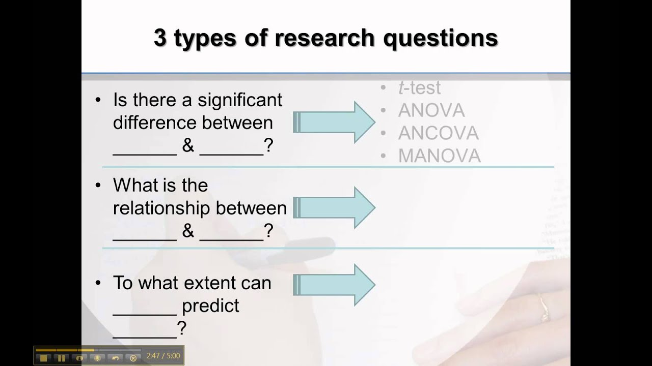 3 types of research papers On this page you will find links to articles in the bmj that explain how to read and  interpret different kinds of research papers: papers that go beyond numbers.