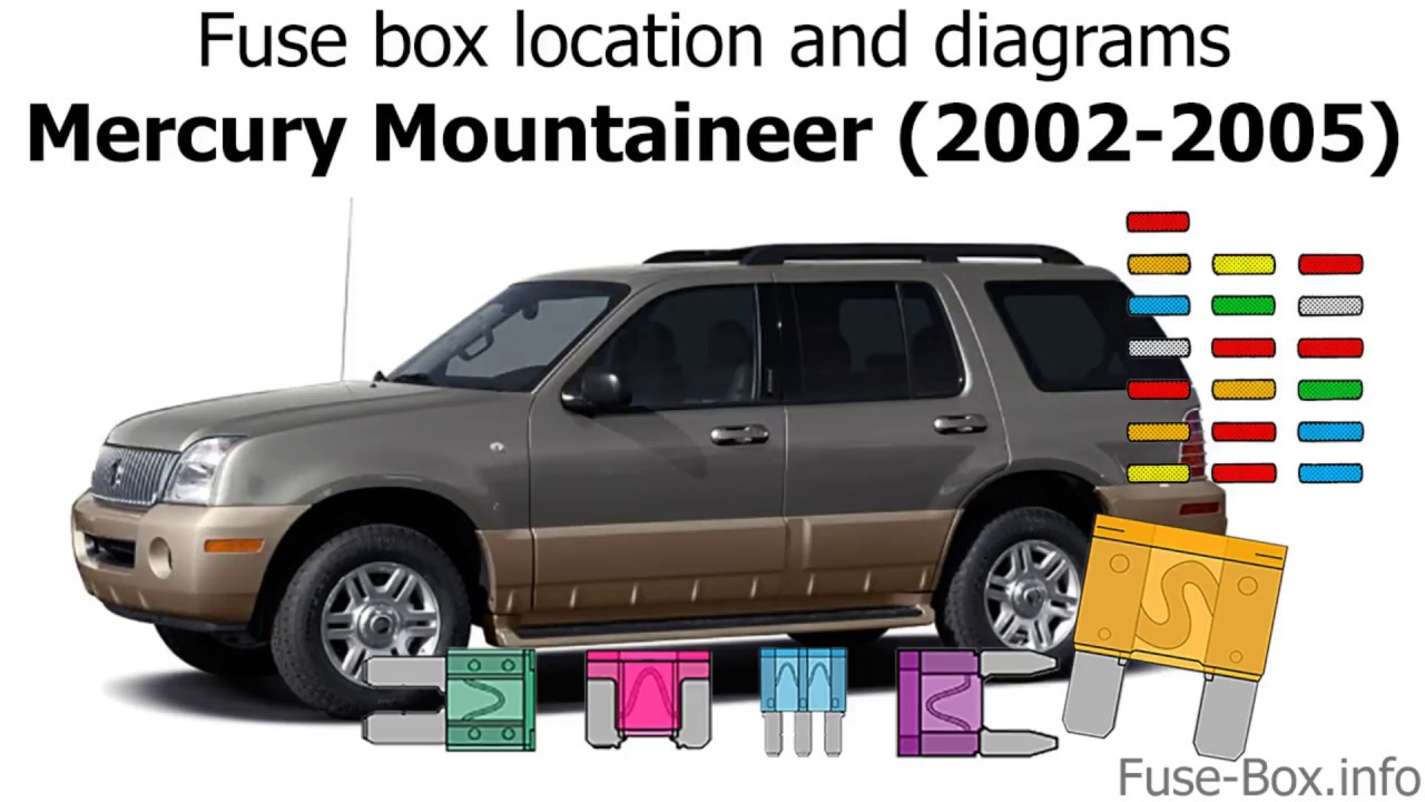medium resolution of fuse box location and diagrams mercury mountaineer 2002 2005 fuse box diagram for 2002 mercury