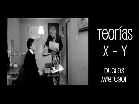 Duglas McGregor Teoria X-Y