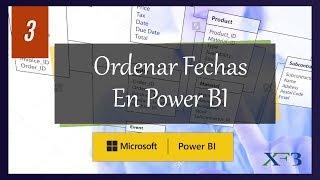 Ordenar Meses en Power BI (Cronológicamente) Aplica a Power Pivot - Fundamentos enPower BI #3
