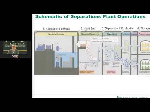 Nuclear Fuel Cycle: Back End