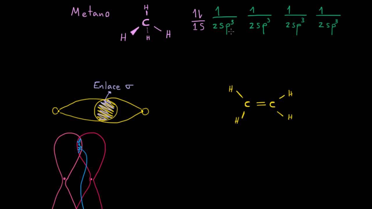 Enlaces Pi Y Orbitales Híbridos Sp2 Video Khan Academy