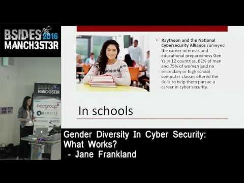 2016 - Jane Frankland - Gender Diversity in Cyber Security: What Works?