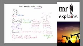 mr i explains: The Chemistry of Cracking