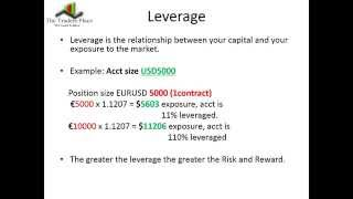 Trading Forex on Webtrader Part 2