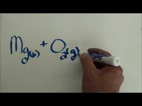 Simple Composition  Reaction Of Magnesium And Oxygen