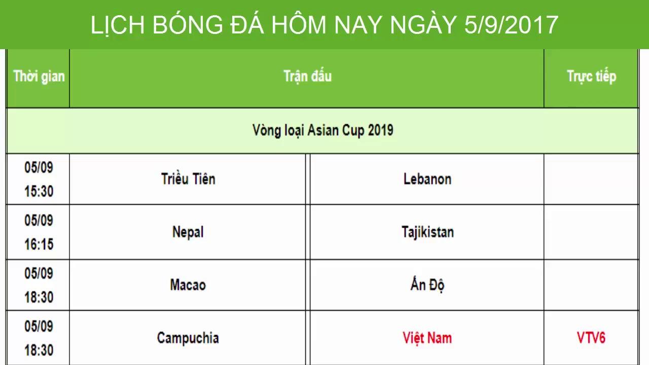 lịch thi đấu bóng đá world cup 2019