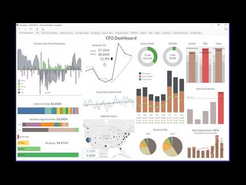 financial-analytics-*-outdated,-see-below-for-the-latest-*-dataself-&-tableau