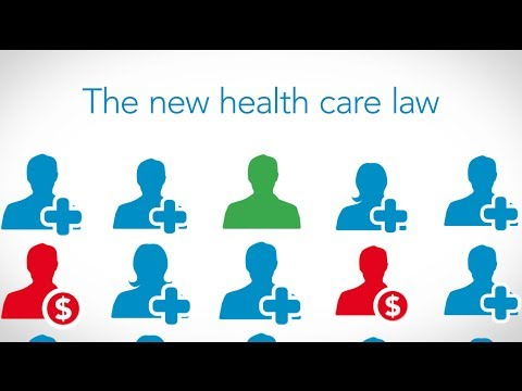Video: What is the Affordable Care Act Individual Mandate