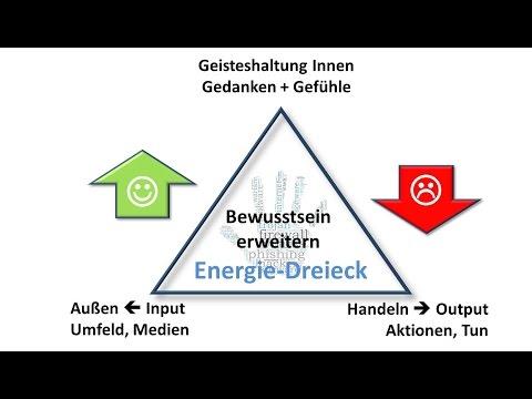 Positive Energie tanken und vor Energie-Räubern schützen