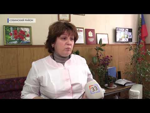 Проблема с лекарствами в Лакинске (2019 10 10)