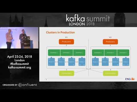PREVIEW: The Evolution of Kafka at ING Bank (Timor Timuri + Richard Bras) Kafka Summit 2018