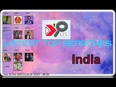 today's-latest-top-searches||date:20191116||country:india||trending-searches||top-10