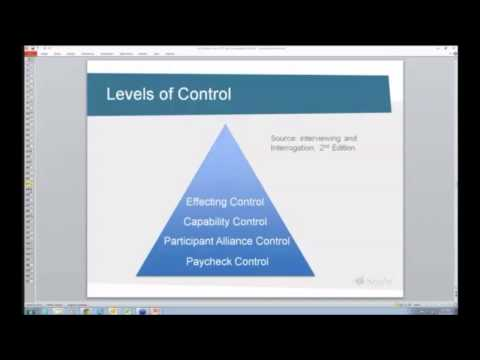 Levels of Control: Investigative Interview vs. Interrogation | i-Sight